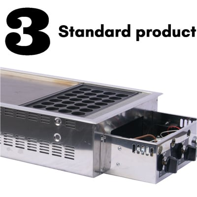 3 Standard product